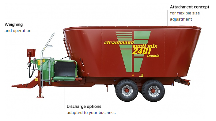 Verti-Mix Single, Double and Triple Auger