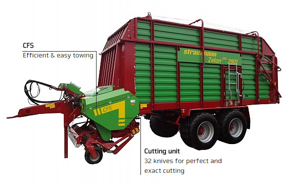 Zelon CFS Forage Wagon